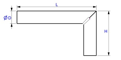 Extensions for Scaffolding 1 - Drawing